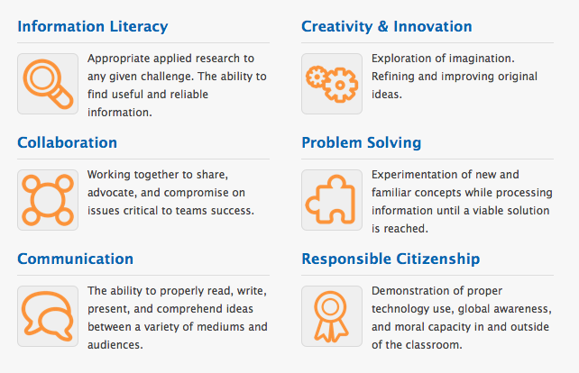 21st century skills global choice image